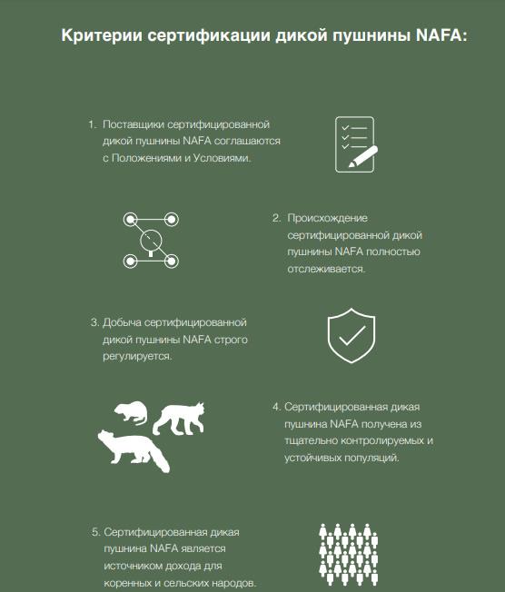 Критерии сертификации дикой пушнины NAFA